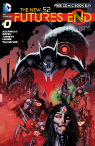 Futures End