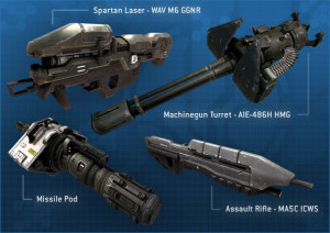 Weapon Equip